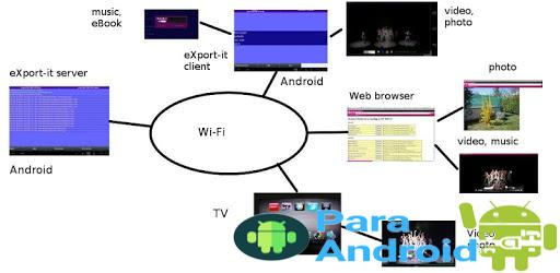 eXport-it UPnP Client/Server – Apps on Google Play